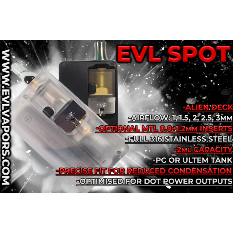 EVL Dot Spot RBA Intro
