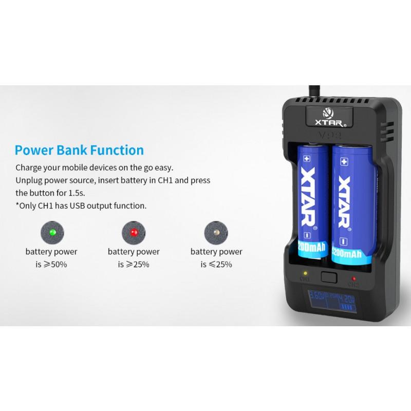 Xtar VP2 LED Anzeige bei Nutzung als Powerbank