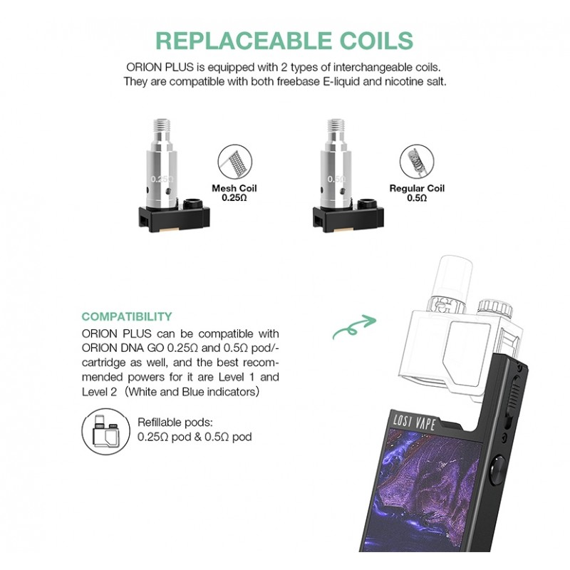 Lost Vape Orion Plus Pod-Coils Details