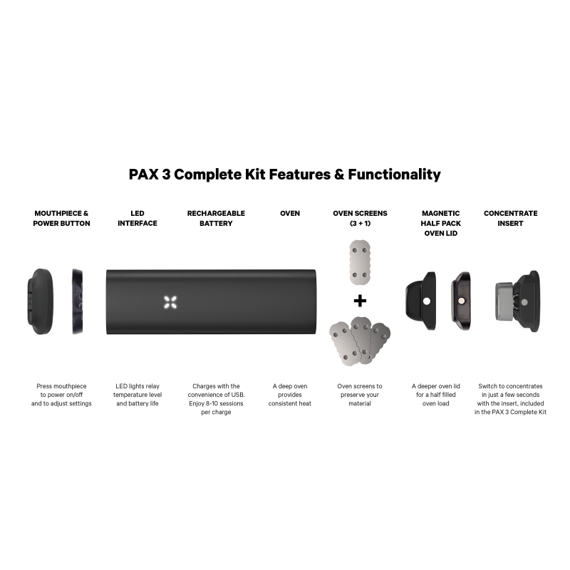 PAX 3 Vaporizer Complete Kit all parts