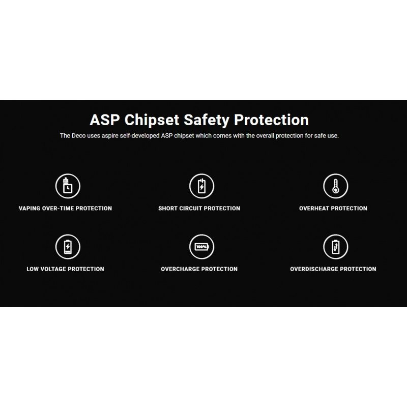 Aspire Deco Mod Schutzfunktionen