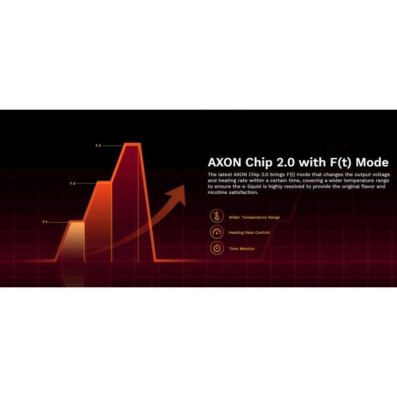 Vaporesso Forz TX80 Kit neuer Axon Chip 2.0