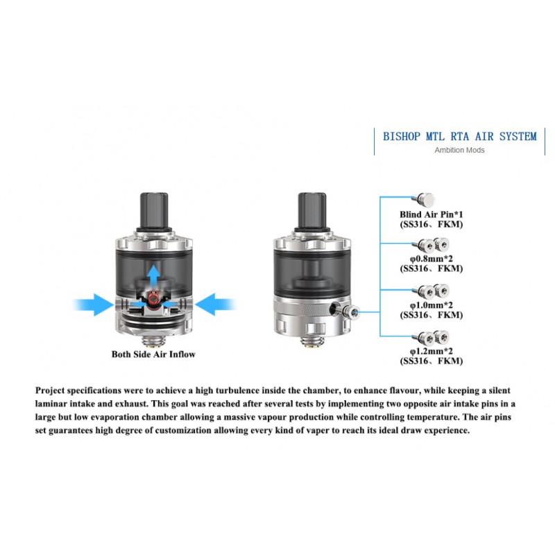 Ambition Mods Bishop MTL RTA 4ml Airflow Pins