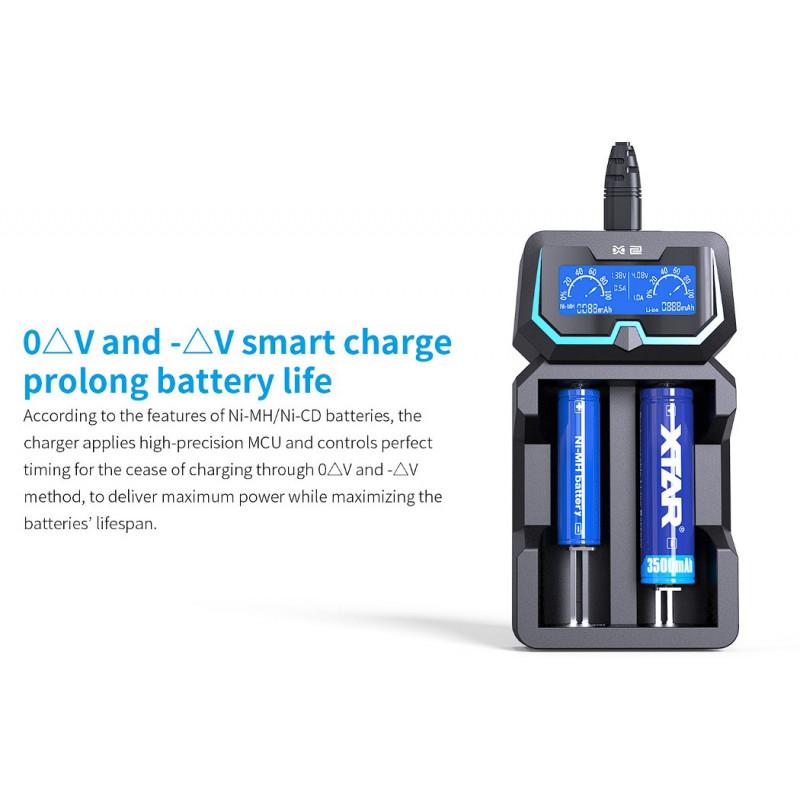 Xtar X2 Erklärung Smart Charge