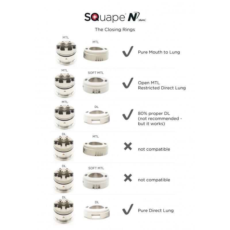 Stattqualm Squape N Closing Ring Verwendungsmöglichkeiten