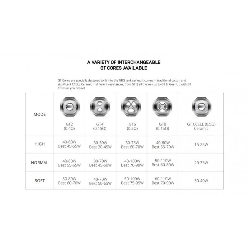 Vaporesso Switcher – NRG Kit coils