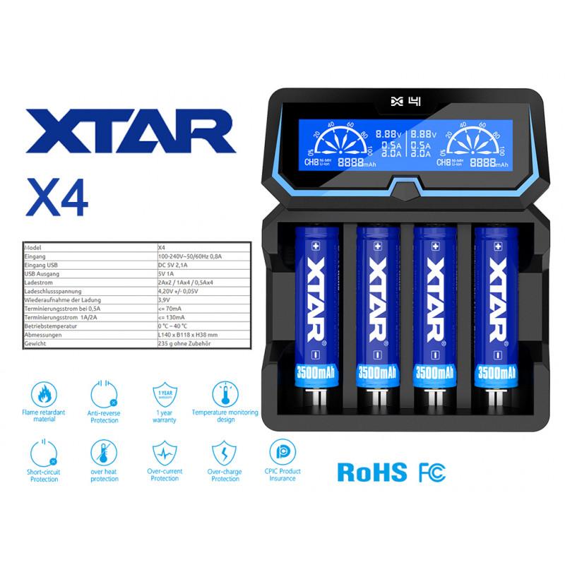 Xtar X4 Spezifikationen