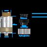 Vandy Vape Pyro 24 RDTA parameter